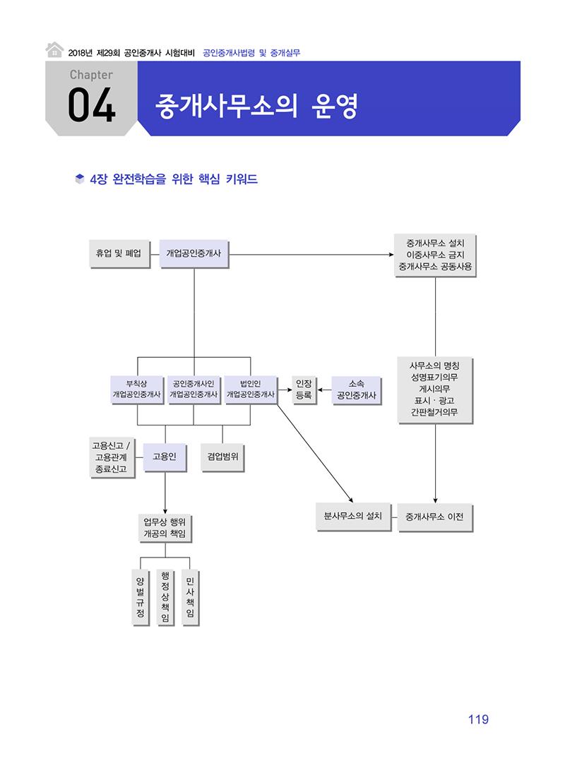 기본서_중개사법_미리보기