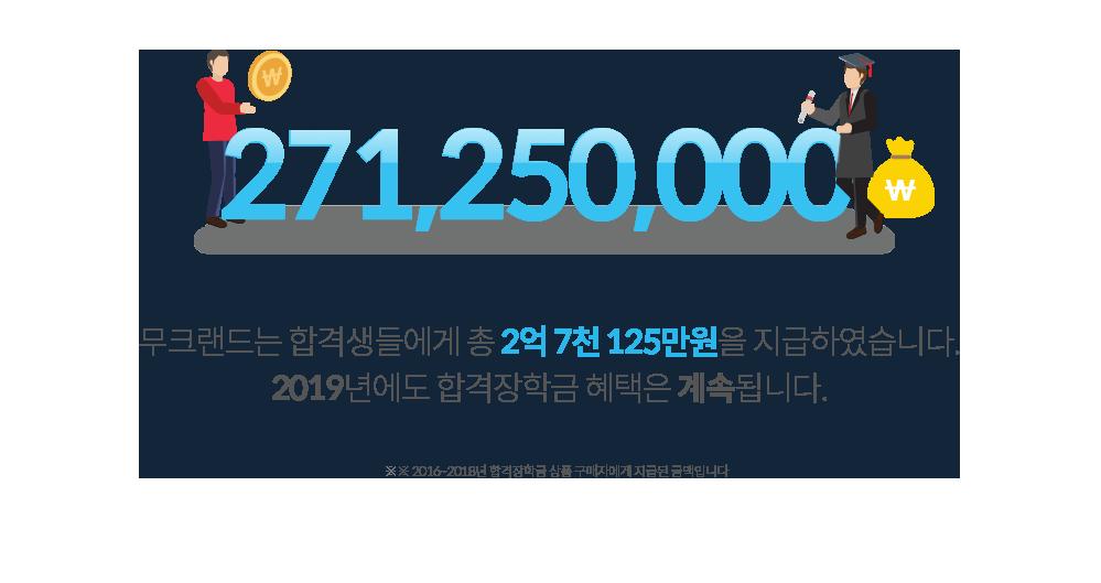 장학금 총  2억 7천 125만원 지급