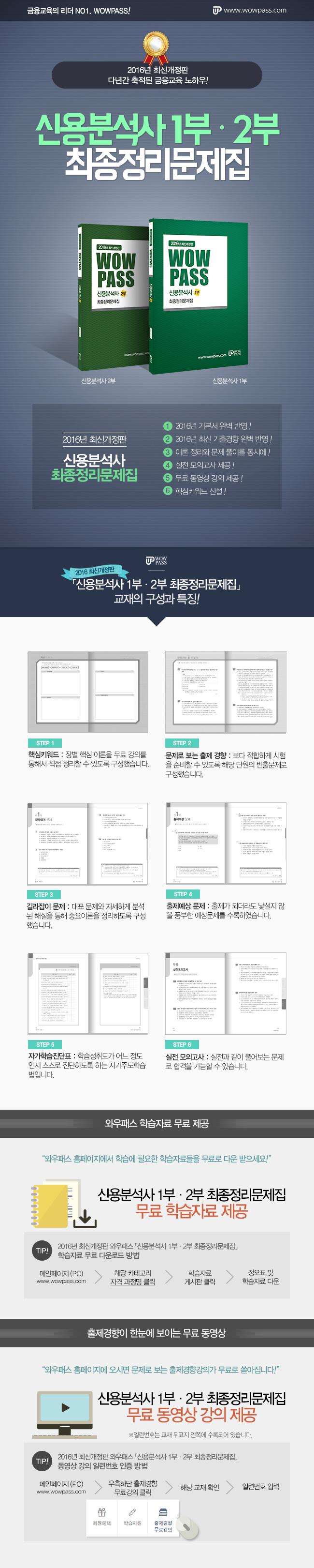 [2017 최신개정판] 신용분석사 최종정리문제집(세트)