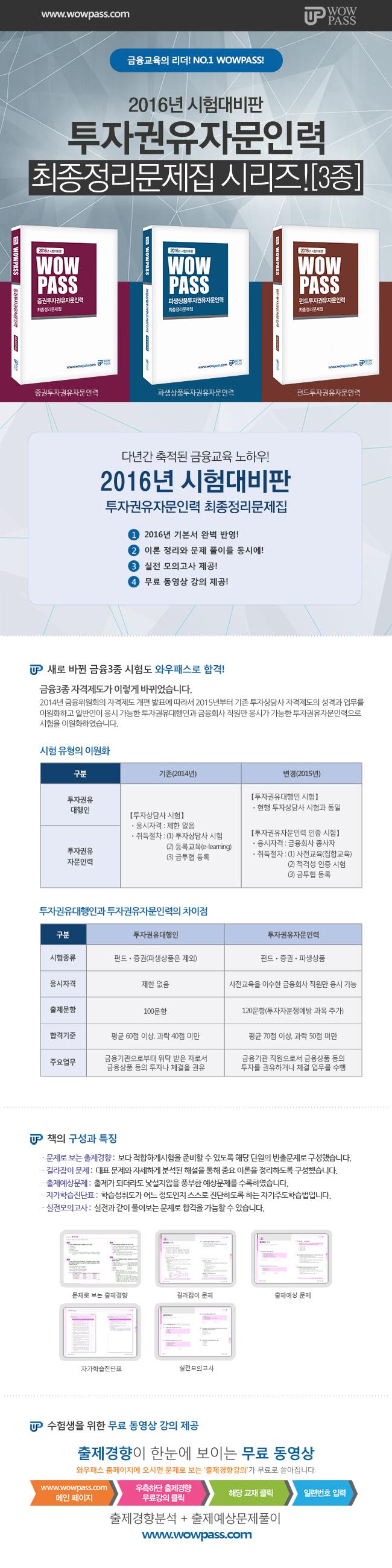 [2017 시험대비] 파생상품투자권유자문인력 최종정리문제집