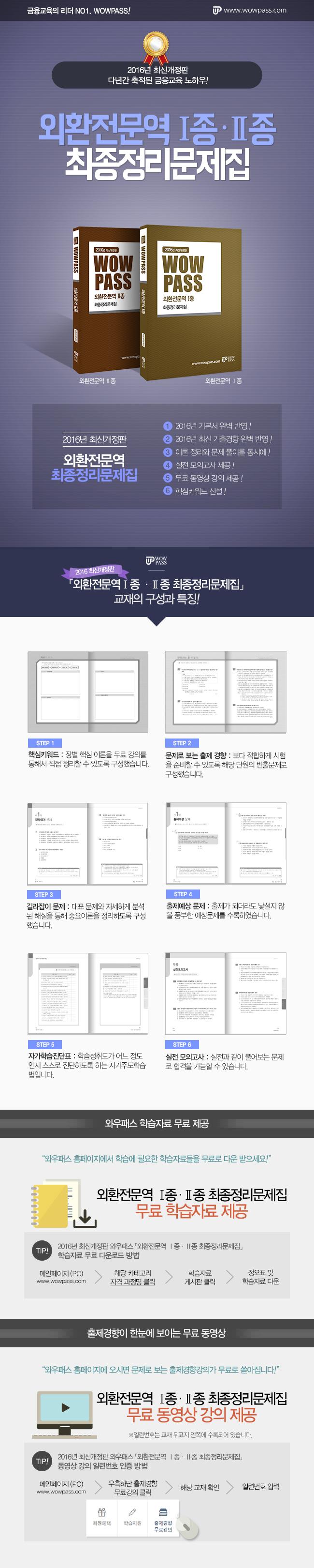 [2017년 최신개정판] 외환전문역 1종 최종정리문제집