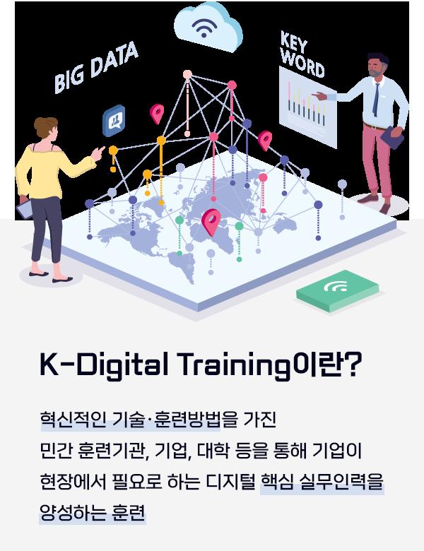 K-Digital Training이란?